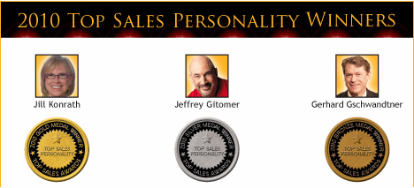 Blog-sales-personality