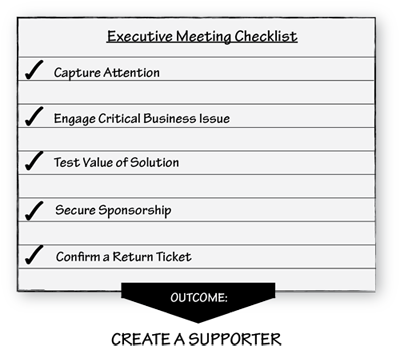 Fig-2-Executive-Checklist